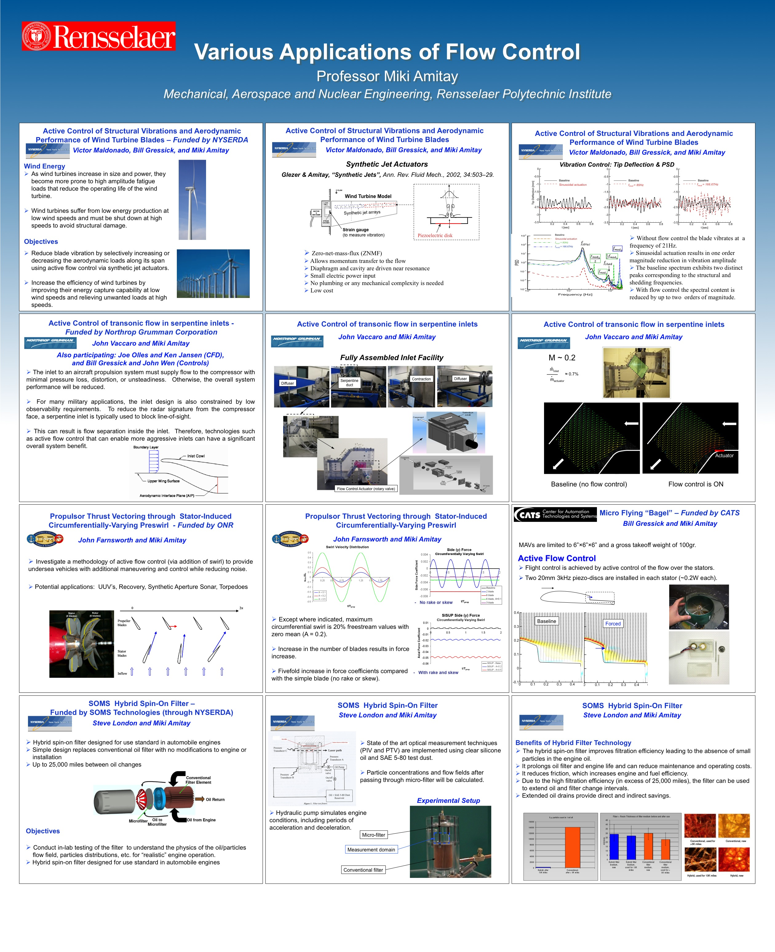 People - Microsoft Research