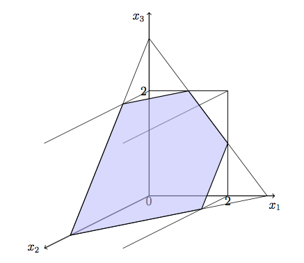 An Example of Dantzig-Wolfe Decomposition Consider the