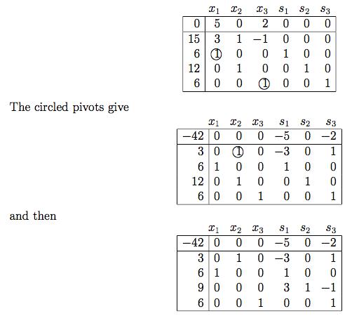 Math Models of Operations Research, MATP 4700/ ISYE 4770